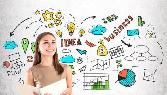 proceso de emprendimiento de negocio